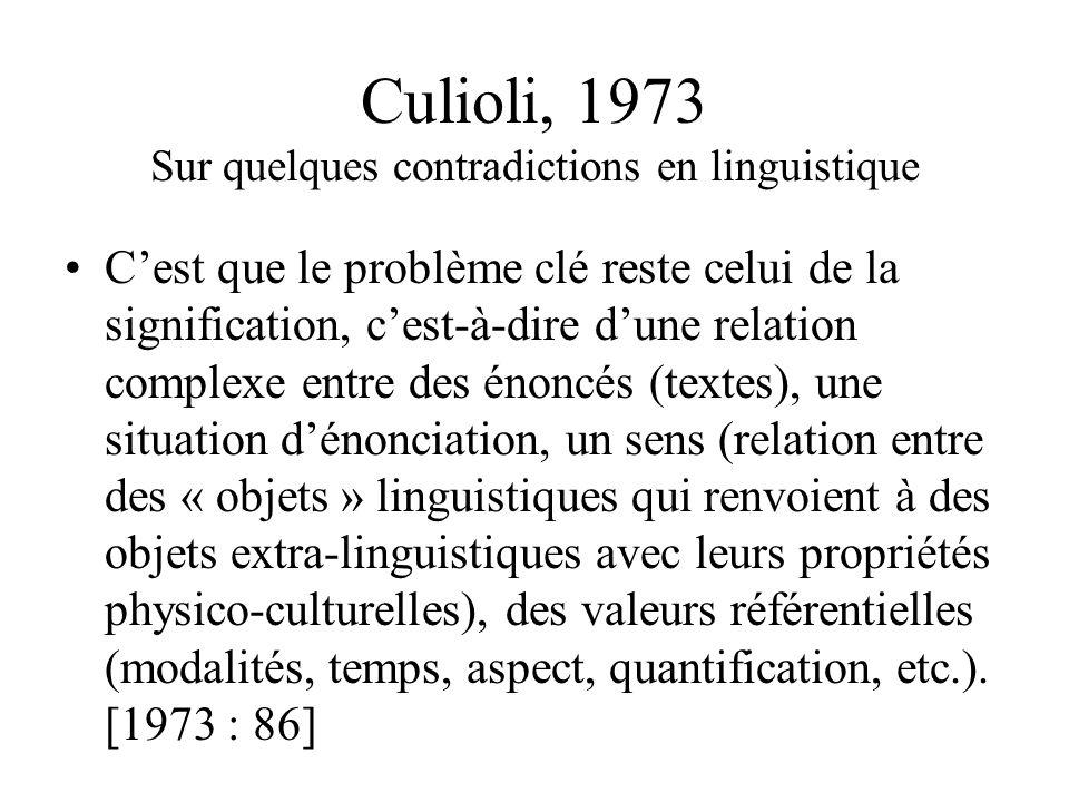 Culioli, 1973 Sur quelques contradictions en linguistique Ce quil faut montrer, cest comment dun schéma instancié on peut dériver une famille dénoncés
