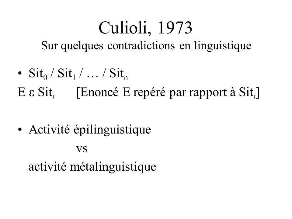 Culioli, 1973 Sur quelques contradictions en linguistique Cest que le problème clé reste celui de la signification, cest-à-dire dune relation complexe