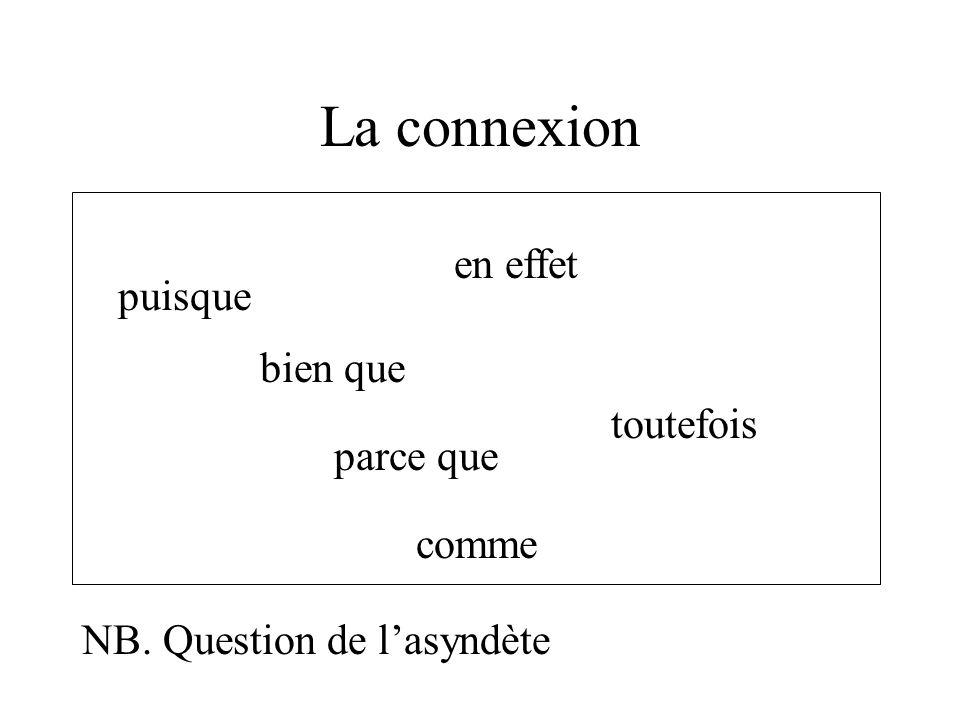 Le Temps et lAspect Laspect et la représentation du procès Le temps et la structuration des repères Temps et modalités