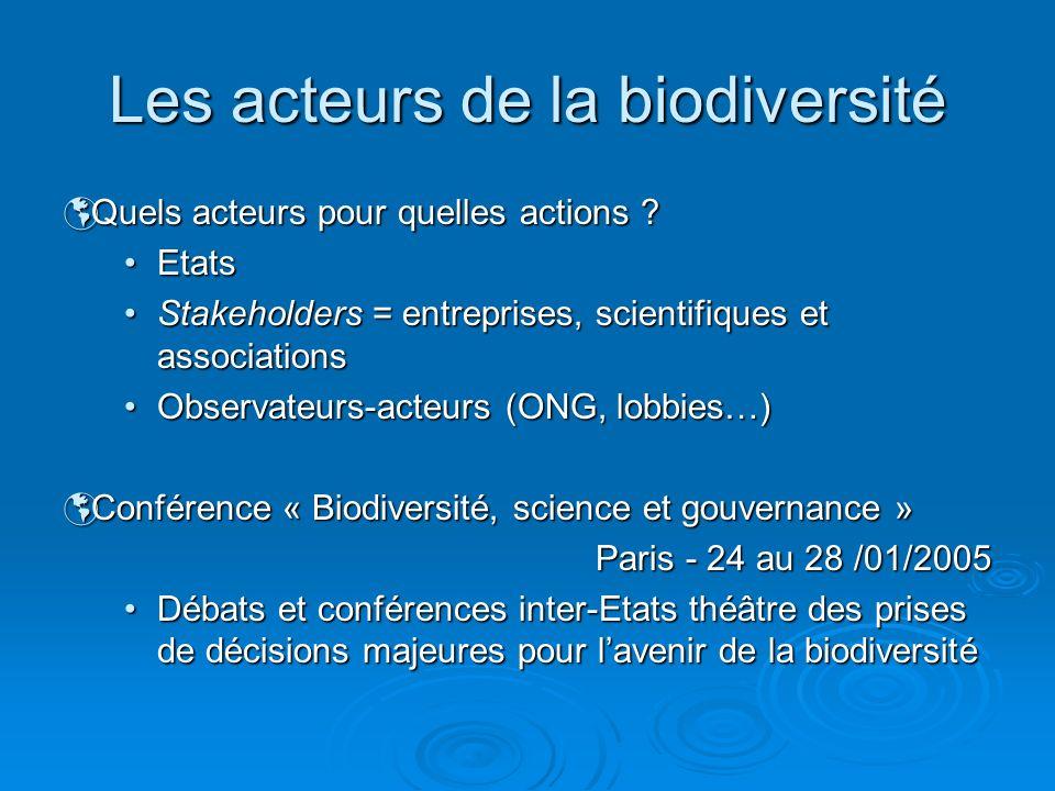 Quels acteurs pour quelles actions ? Quels acteurs pour quelles actions ? EtatsEtats Stakeholders = entreprises, scientifiques et associationsStakehol