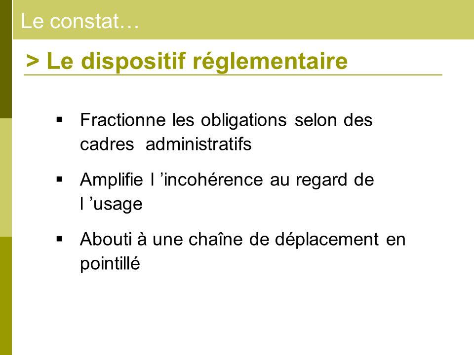 Le constat… > Le dispositif réglementaire Fractionne les obligations selon des cadres administratifs Amplifie l incohérence au regard de l usage About