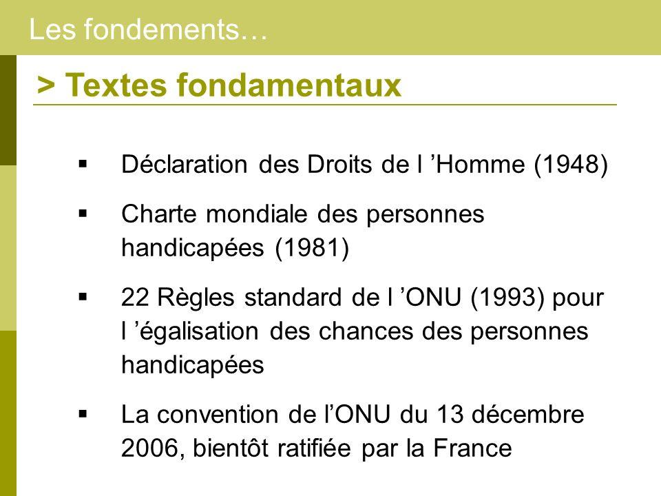 Les fondements… > Textes fondamentaux Déclaration des Droits de l Homme (1948) Charte mondiale des personnes handicapées (1981) 22 Règles standard de