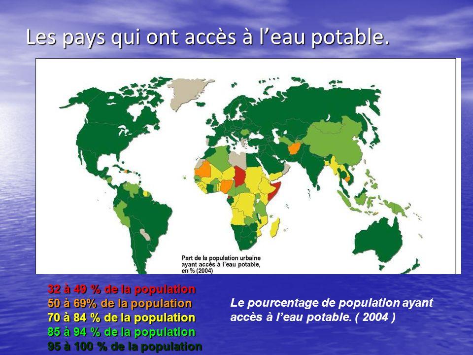 Les pays qui ont accès à leau potable.