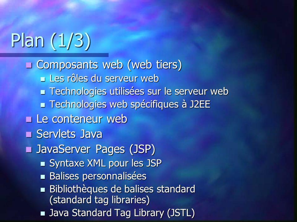 Plan (1/3) Composants web (web tiers) Composants web (web tiers) Les rôles du serveur web Les rôles du serveur web Technologies utilisées sur le serve