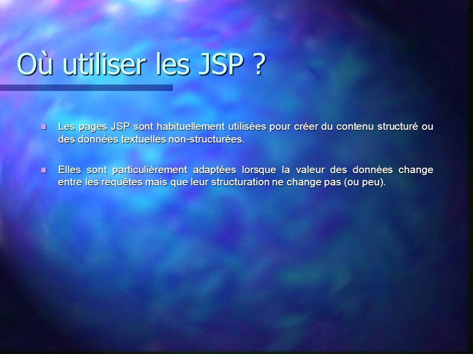 Où utiliser les JSP ? Les pages JSP sont habituellement utilisées pour créer du contenu structuré ou des données textuelles non-structurées. Les pages