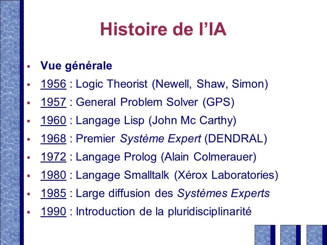 Histoire de lIA Vue générale 1956 : Logic Theorist (Newell, Shaw, Simon) 1957 : General Problem Solver (GPS) 1960 : Langage Lisp (John Mc Carthy) 1968