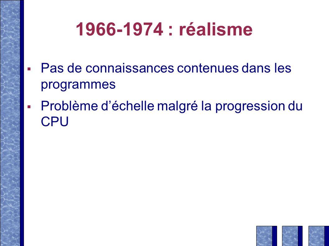 1966-1974 : réalisme Pas de connaissances contenues dans les programmes Problème déchelle malgré la progression du CPU
