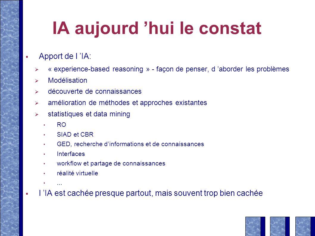 IA aujourd hui le constat Apport de l IA: « experience-based reasoning » - façon de penser, d aborder les problèmes Modélisation découverte de connais
