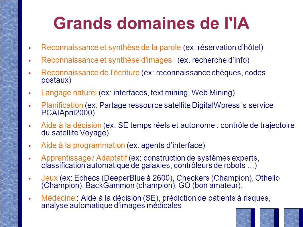 Grands domaines de l'IA Reconnaissance et synthèse de la parole (ex: réservation dhôtel) Reconnaissance et synthèse d'images (ex. recherche dinfo) Rec