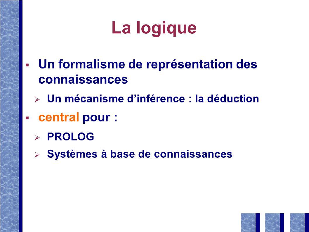 La logique Un formalisme de représentation des connaissances Un mécanisme dinférence : la déduction central pour : PROLOG Systèmes à base de connaissa