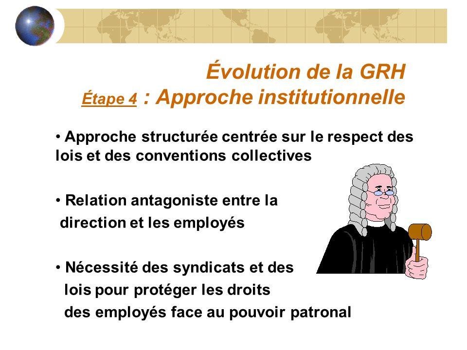 Évolution de la GRH Étape 4 : Approche institutionnelle Approche structurée centrée sur le respect des lois et des conventions collectives Relation an