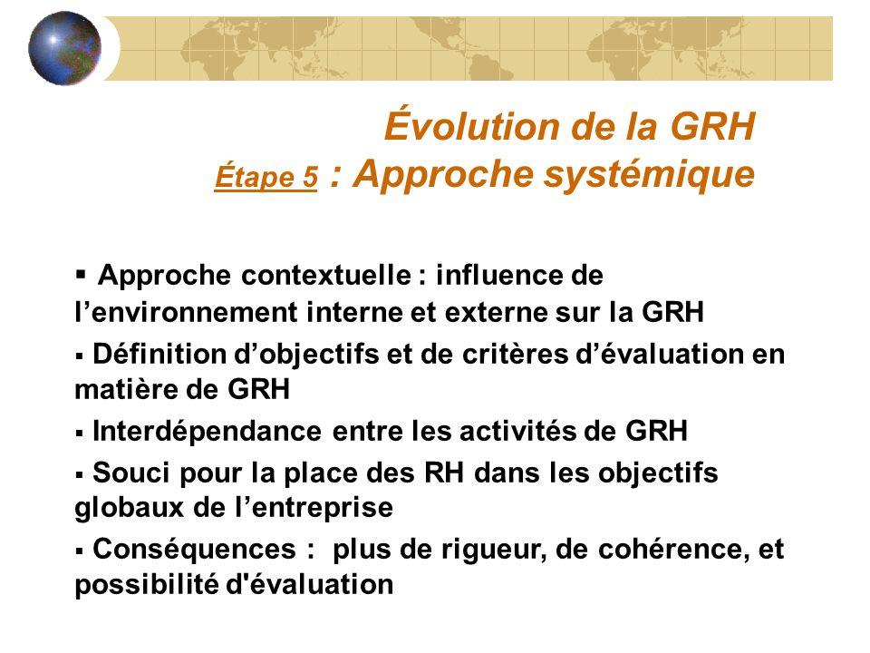 Évolution de la GRH Étape 5 : Approche systémique Approche contextuelle : influence de lenvironnement interne et externe sur la GRH Définition dobject