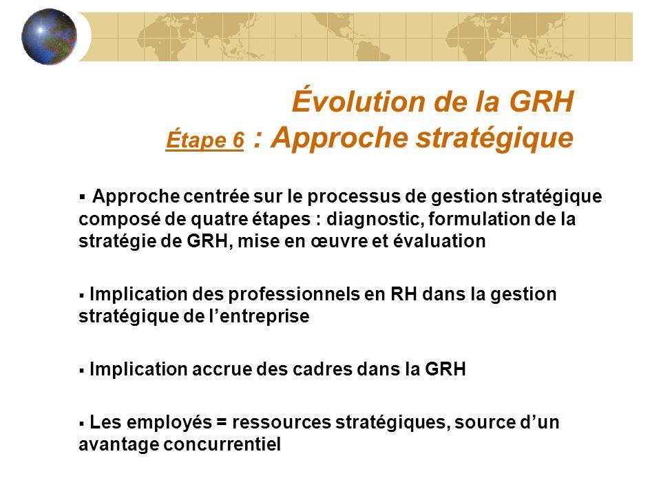 Évolution de la GRH Étape 6 : Approche stratégique Approche centrée sur le processus de gestion stratégique composé de quatre étapes : diagnostic, for