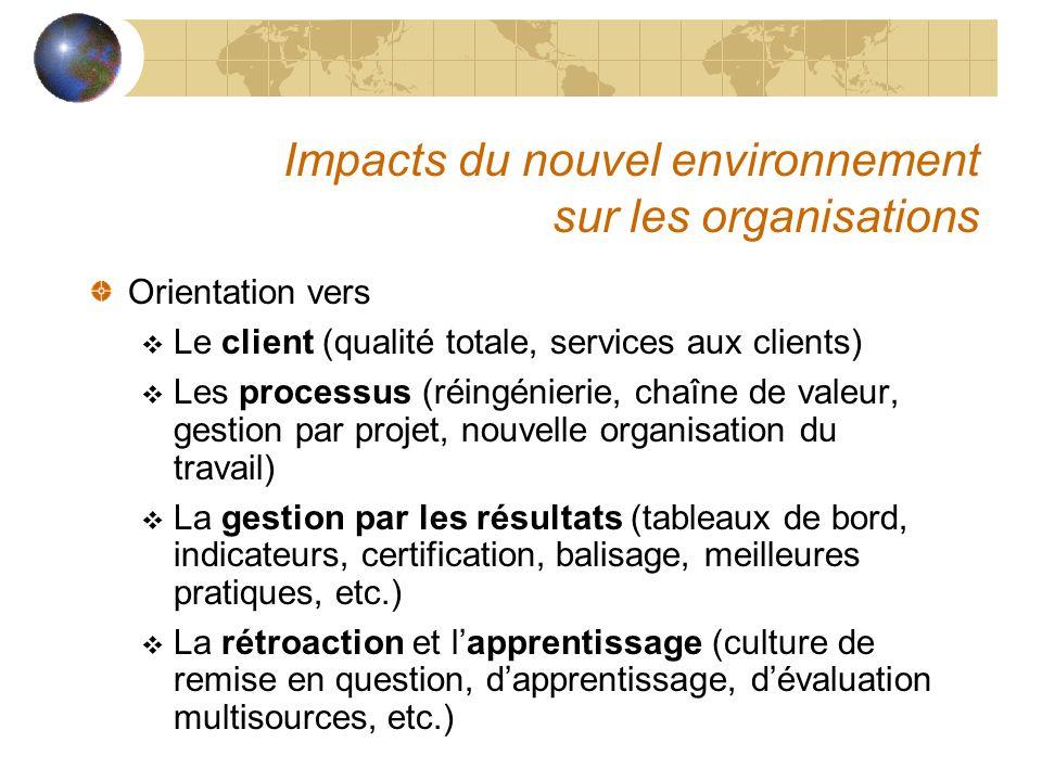 Impacts du nouvel environnement sur les organisations Orientation vers Le client (qualité totale, services aux clients) Les processus (réingénierie, c