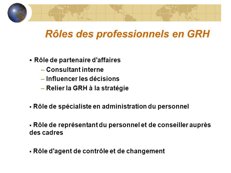 Rôles des professionnels en GRH Rôle de partenaire d affaires – Consultant interne – Influencer les décisions – Relier la GRH à la stratégie Rôle de spécialiste en administration du personnel Rôle de représentant du personnel et de conseiller auprès des cadres Rôle d agent de contrôle et de changement