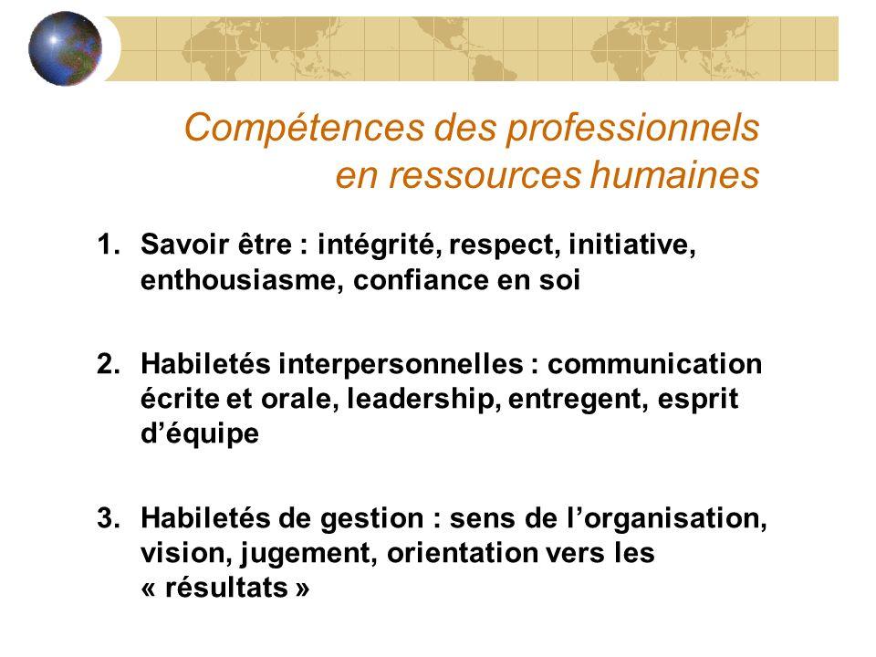 Compétences des professionnels en ressources humaines 1.Savoir être : intégrité, respect, initiative, enthousiasme, confiance en soi 2.Habiletés inter