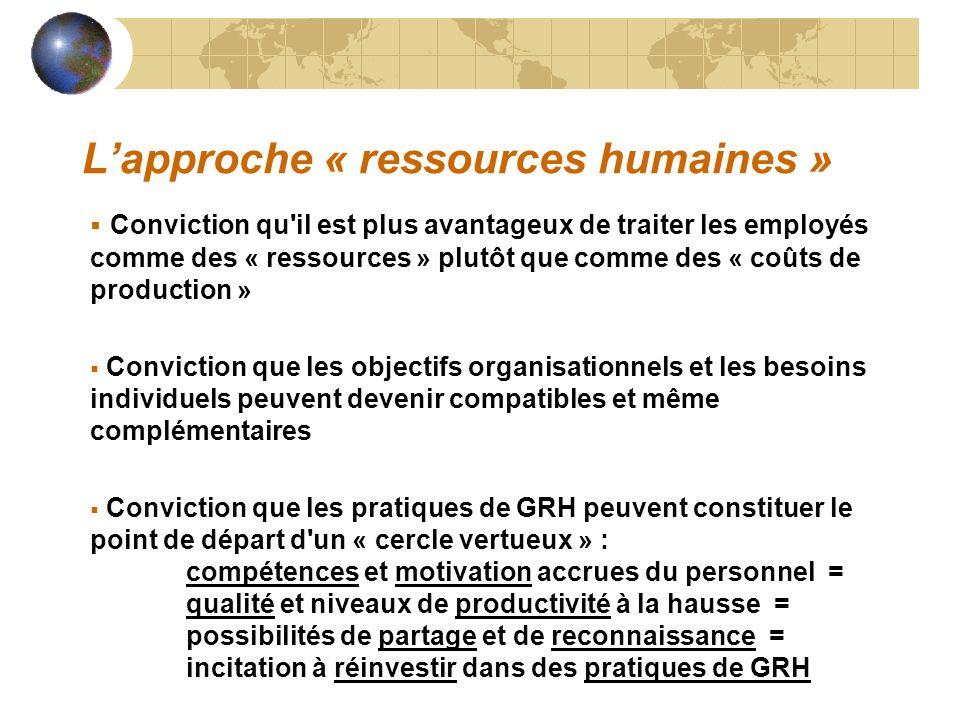 Lapproche « ressources humaines » Conviction qu'il est plus avantageux de traiter les employés comme des « ressources » plutôt que comme des « coûts d