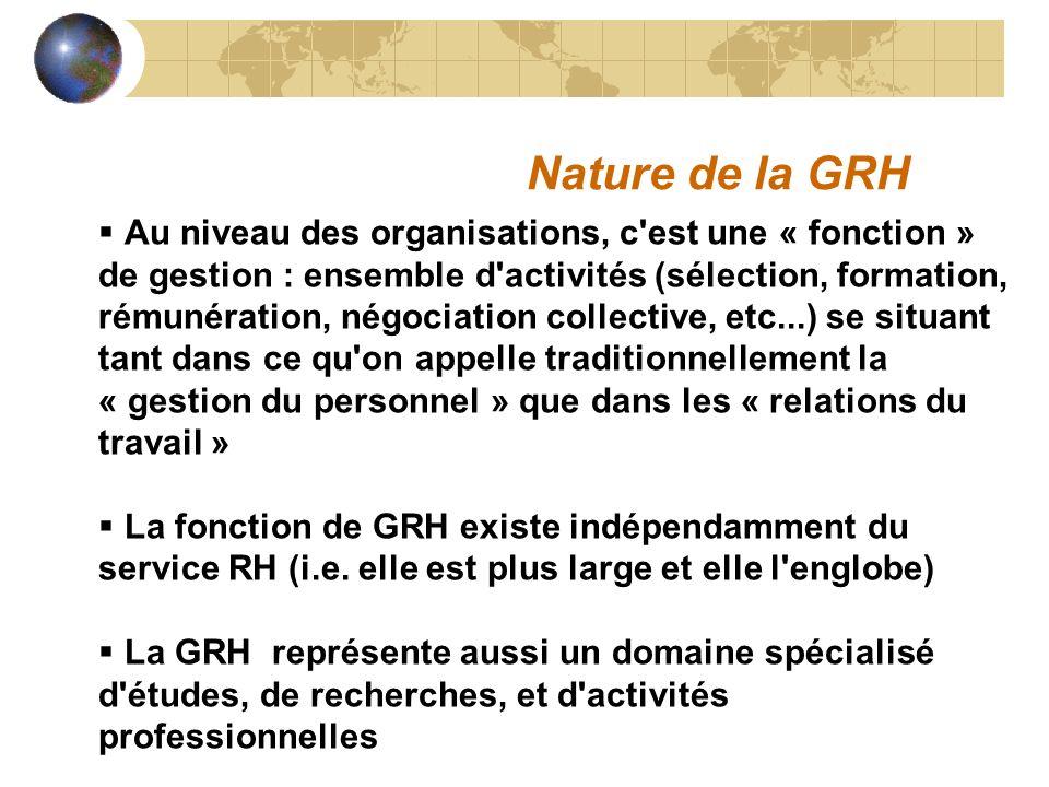 Nature de la GRH Au niveau des organisations, c'est une « fonction » de gestion : ensemble d'activités (sélection, formation, rémunération, négociatio