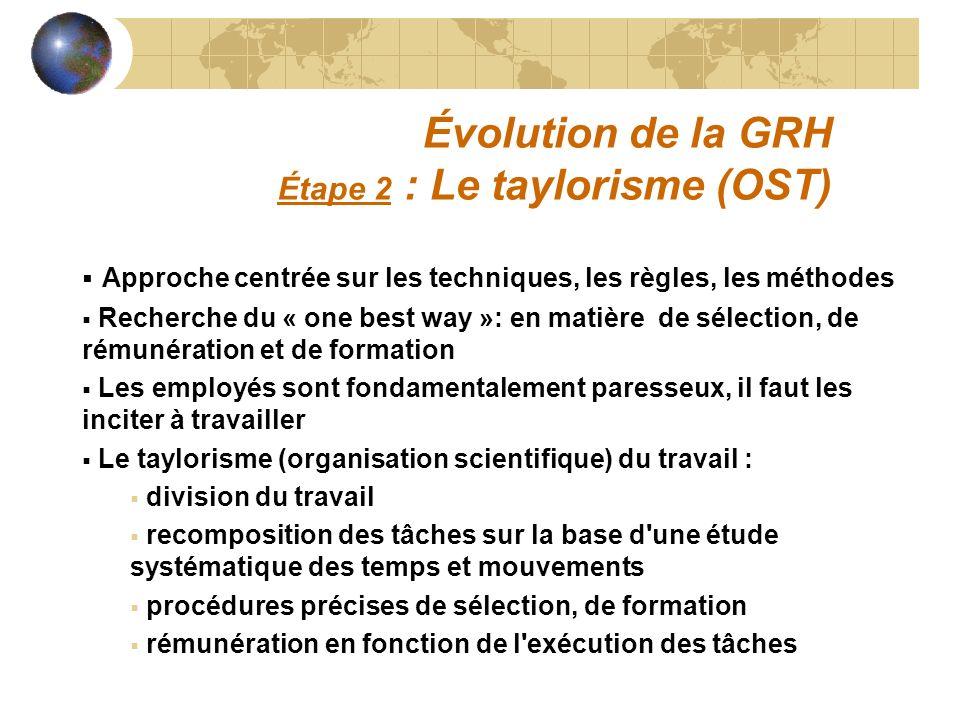 Évolution de la GRH Étape 2 : Le taylorisme (OST) Approche centrée sur les techniques, les règles, les méthodes Recherche du « one best way »: en mati