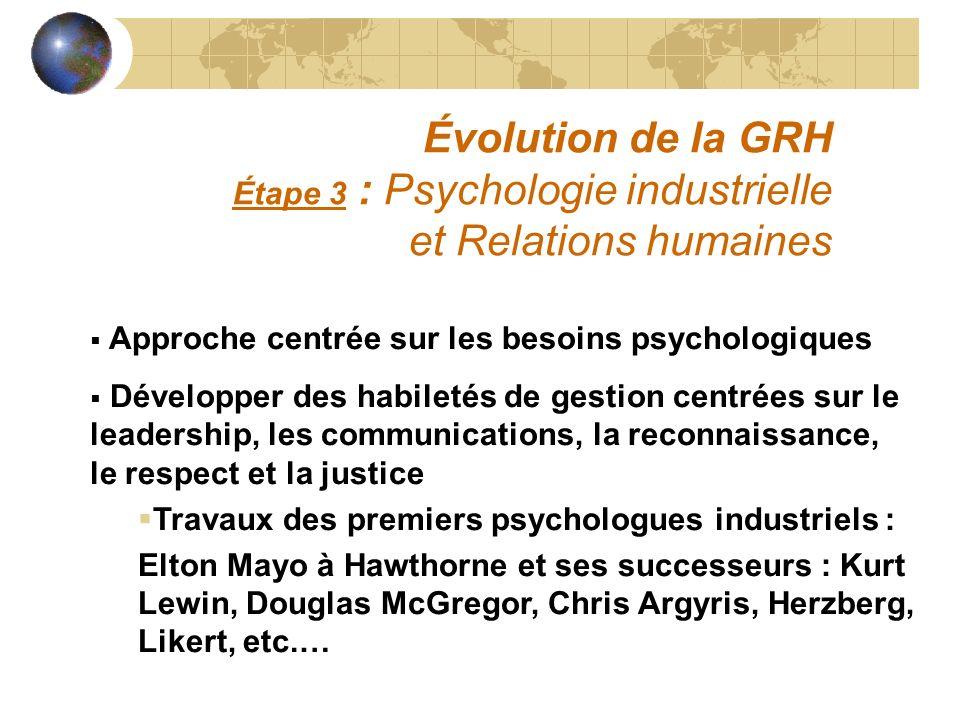 Évolution de la GRH Étape 3 : Psychologie industrielle et Relations humaines Approche centrée sur les besoins psychologiques Développer des habiletés