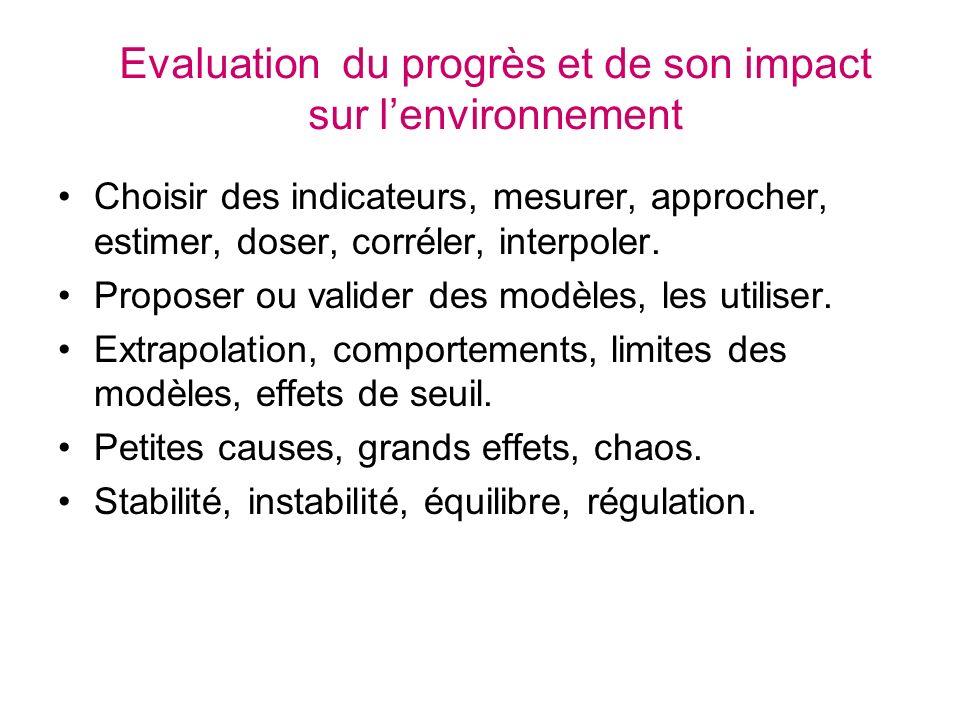 Evaluation du progrès et de son impact sur lenvironnement Choisir des indicateurs, mesurer, approcher, estimer, doser, corréler, interpoler. Proposer