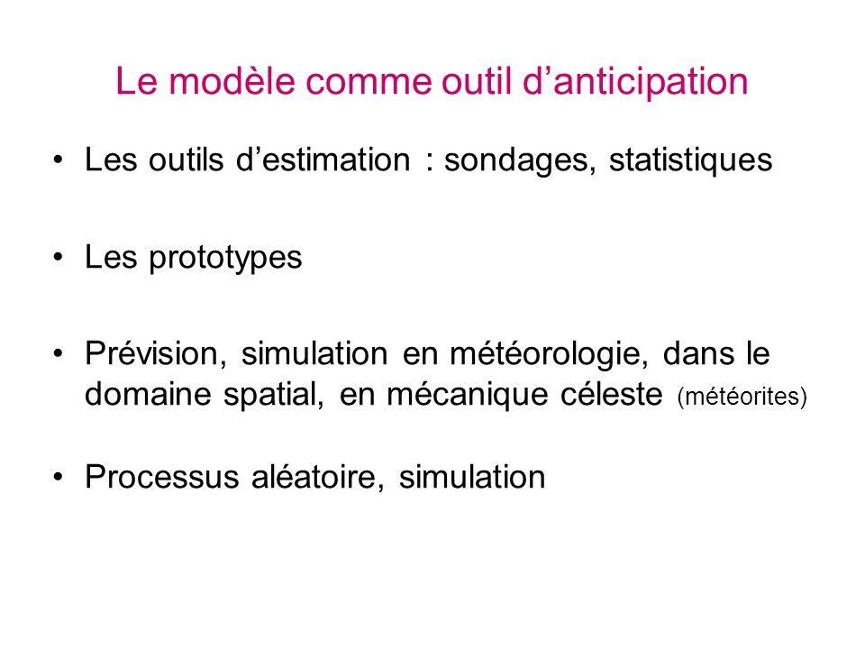 Le modèle comme outil danticipation Les outils destimation : sondages, statistiques Les prototypes Prévision, simulation en météorologie, dans le doma
