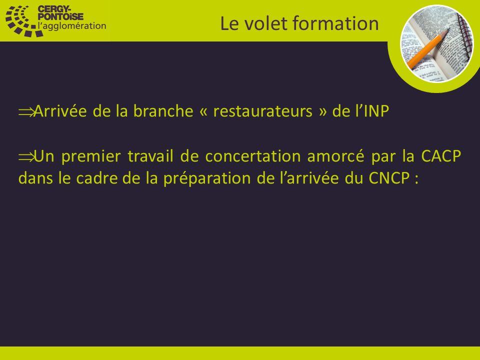Le volet formation Arrivée de la branche « restaurateurs » de lINP Un premier travail de concertation amorcé par la CACP dans le cadre de la préparation de larrivée du CNCP :