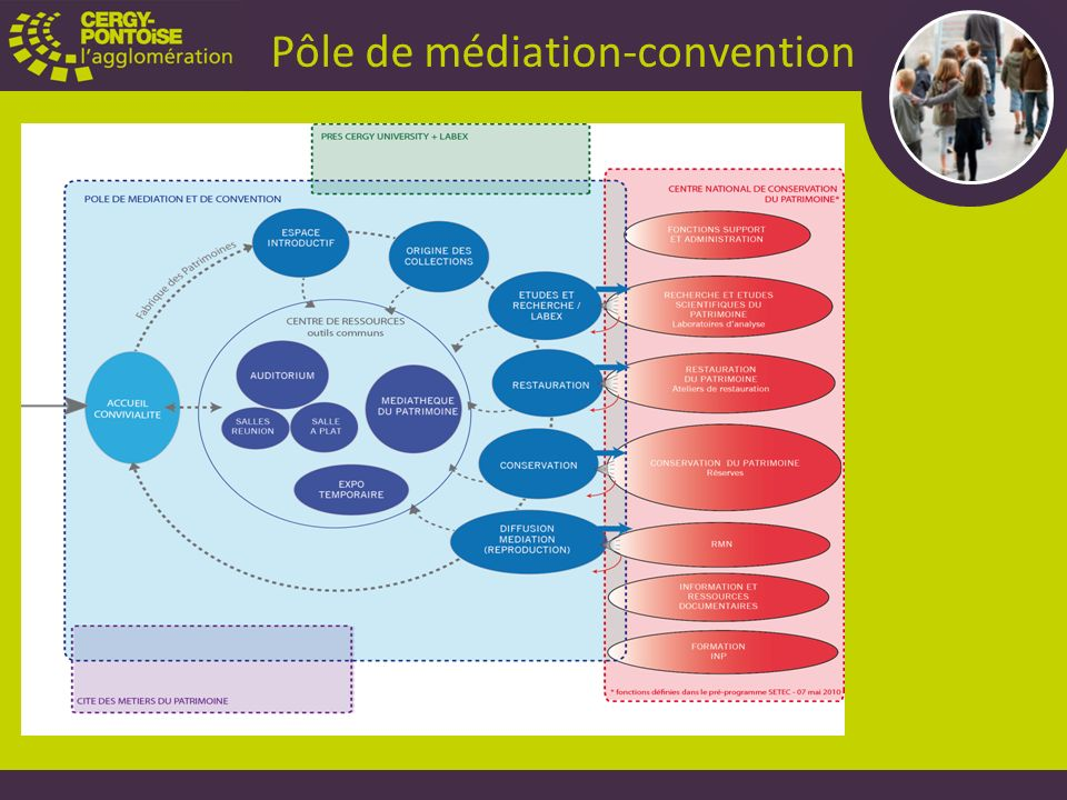 Pôle de médiation-convention