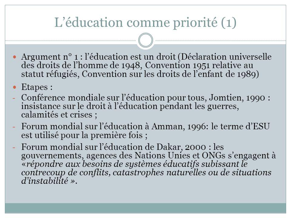 Léducation comme priorité (1) Argument n° 1 : léducation est un droit (Déclaration universelle des droits de lhomme de 1948, Convention 1951 relative au statut réfugiés, Convention sur les droits de lenfant de 1989) Etapes : - Conférence mondiale sur léducation pour tous, Jomtien, 1990 : insistance sur le droit à léducation pendant les guerres, calamités et crises ; - Forum mondial sur léducation à Amman, 1996: le terme dESU est utilisé pour la première fois ; - Forum mondial sur léducation de Dakar, 2000 : les gouvernements, agences des Nations Unies et ONGs sengagent à «répondre aux besoins de systèmes éducatifs subissant le contrecoup de conflits, catastrophes naturelles ou de situations dinstabilité ».