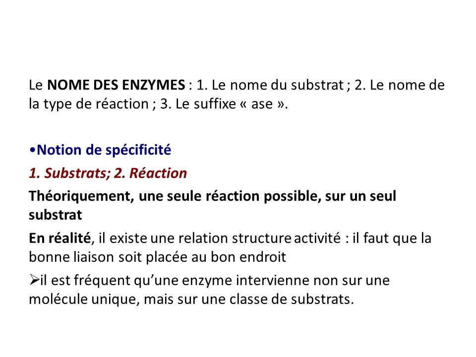 Le NOME DES ENZYMES : 1. Le nome du substrat ; 2. Le nome de la type de réaction ; 3. Le suffixe « ase ». Notion de spécificité 1. Substrats; 2. Réact