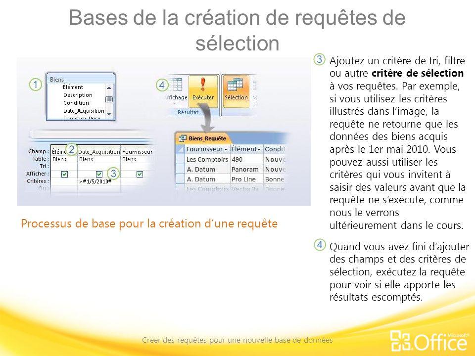Bases de la création de requêtes de sélection Créer des requêtes pour une nouvelle base de données Processus de base pour la création dune requête Ajo