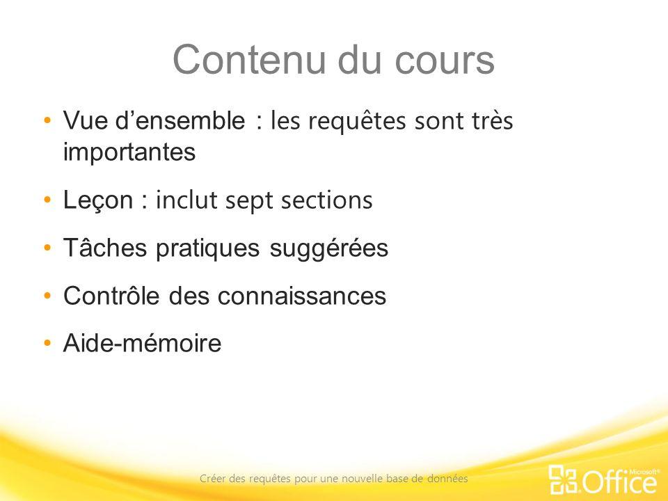 Contenu du cours Vue densemble : les requêtes sont très importantes Leçon : inclut sept sections Tâches pratiques suggérées Contrôle des connaissances
