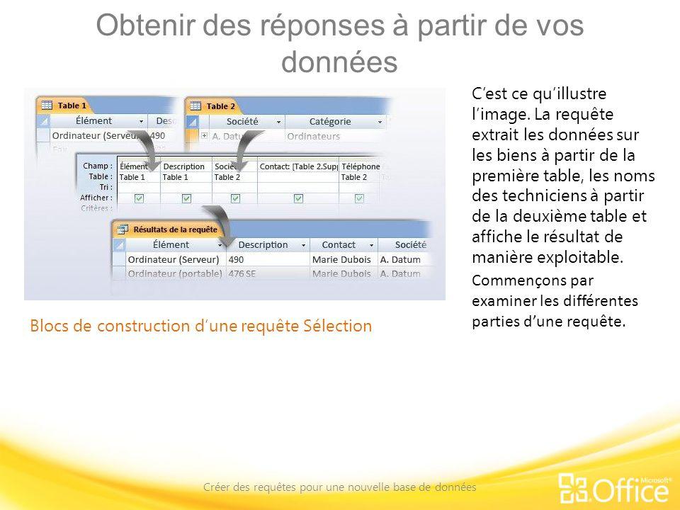 Bases de la création de requêtes de sélection Créer des requêtes pour une nouvelle base de données Processus de base pour la création dune requête Access permet de créer des requêtes de sélection de deux façons : le Concepteur de requêtes et lAssistant Requête.