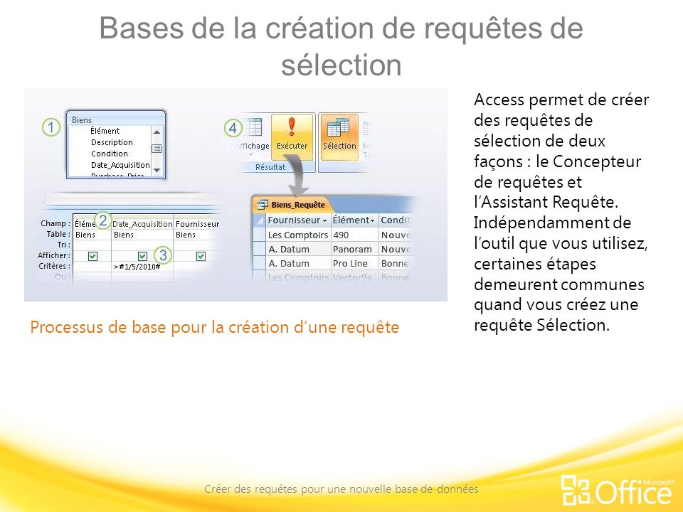 Bases de la création de requêtes de sélection Créer des requêtes pour une nouvelle base de données Processus de base pour la création dune requête Acc