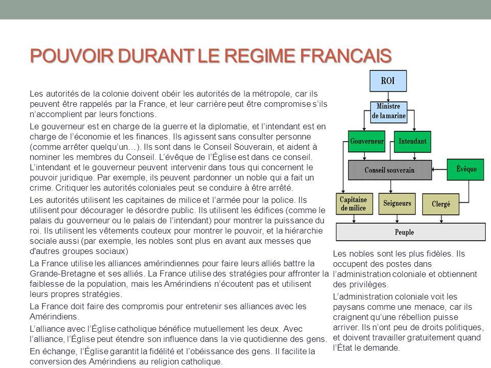 POUVOIR DURANT LE REGIME FRANCAIS Les autorités de la colonie doivent obéir les autorités de la métropole, car ils peuvent être rappelés par la France