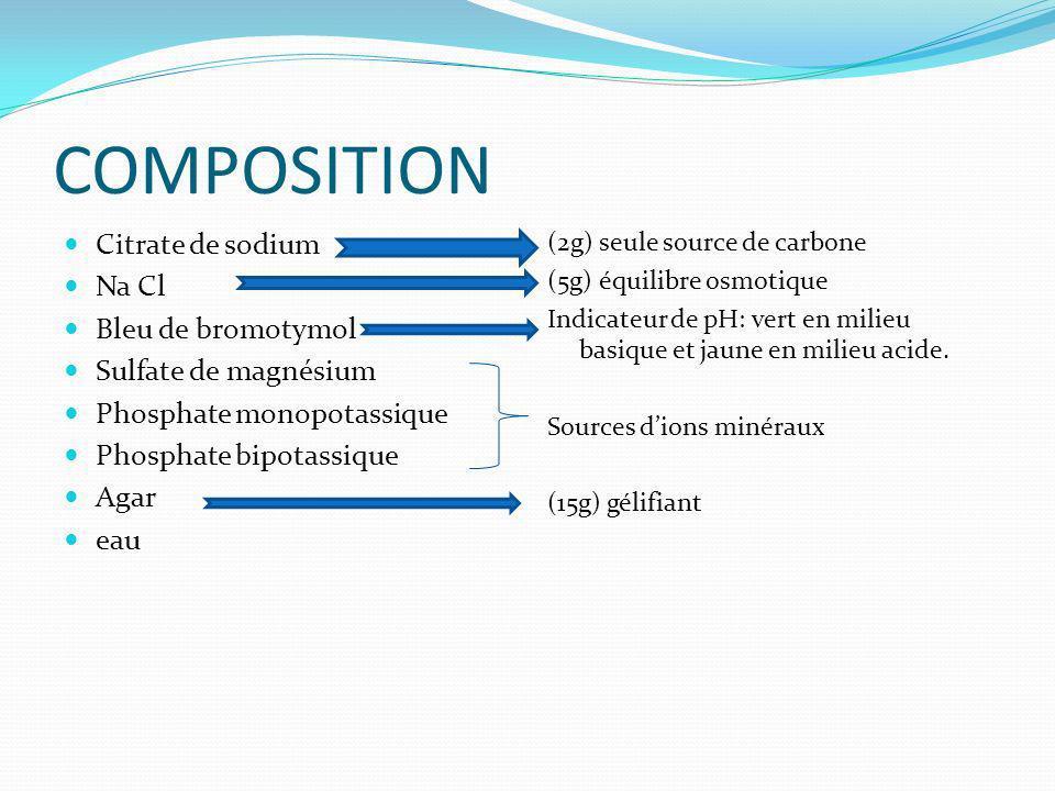 COMPOSITION Citrate de sodium Na Cl Bleu de bromotymol Sulfate de magnésium Phosphate monopotassique Phosphate bipotassique Agar eau (2g) seule source