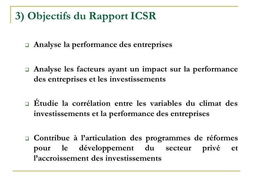 3) Objectifs du Rapport ICSR Analyse la performance des entreprises Analyse les facteurs ayant un impact sur la performance des entreprises et les investissements Étudie la corrélation entre les variables du climat des investissements et la performance des entreprises Contribue à larticulation des programmes de réformes pour le développement du secteur privé et laccroissement des investissements