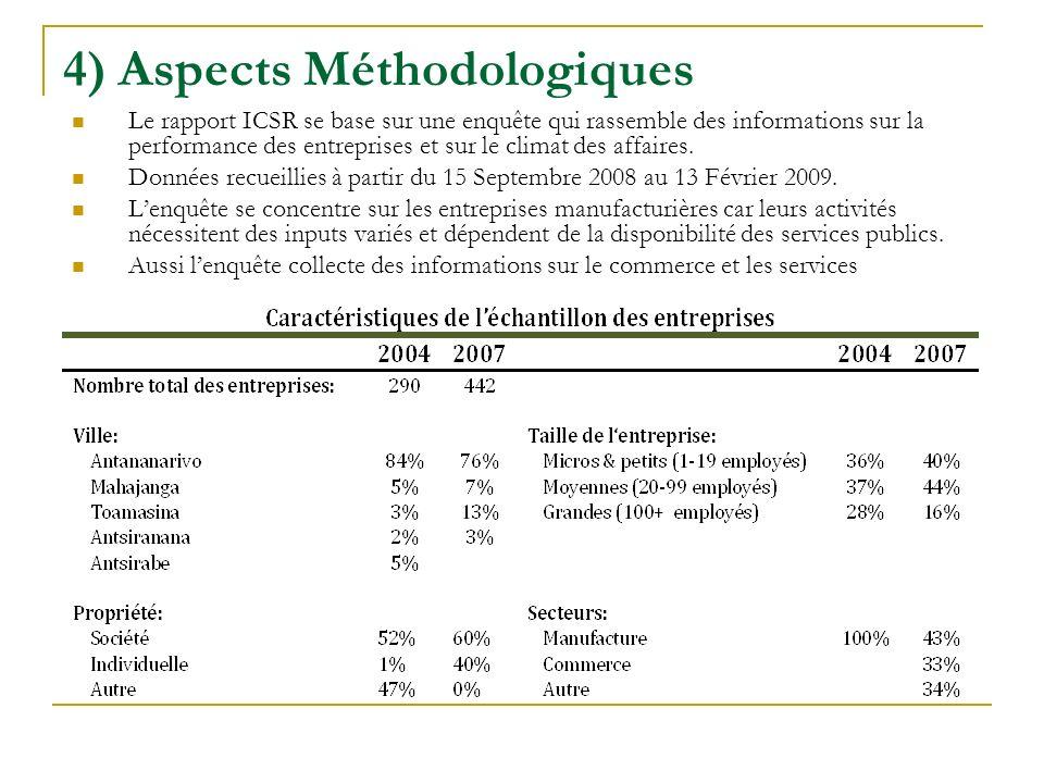 4) Aspects Méthodologiques Le rapport ICSR se base sur une enquête qui rassemble des informations sur la performance des entreprises et sur le climat des affaires.