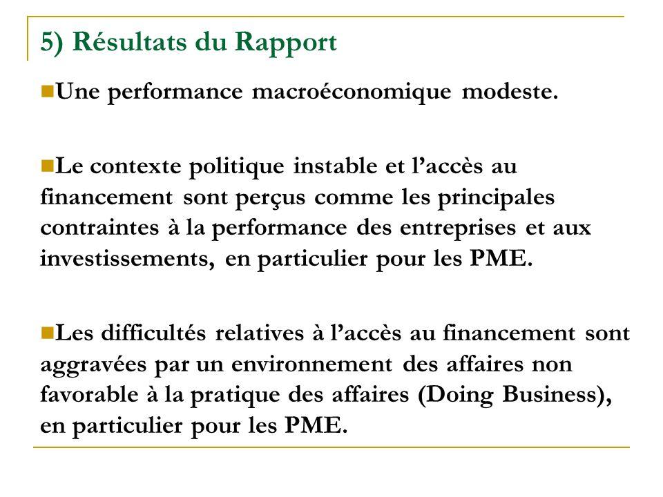 5) Résultats du Rapport Une performance macroéconomique modeste.