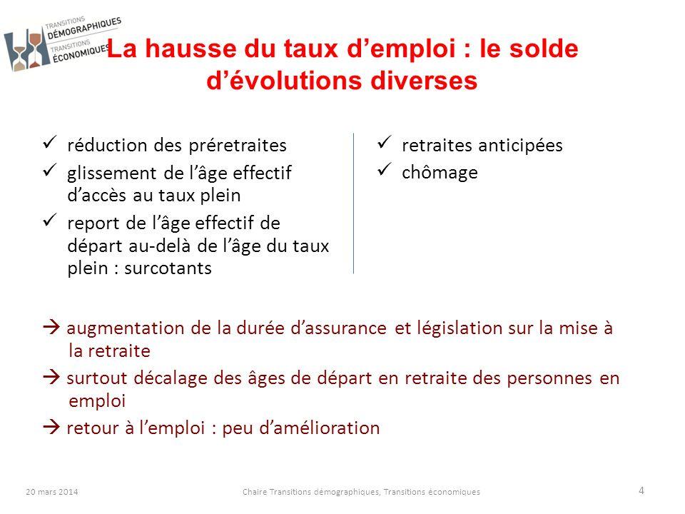 5 20 mars 2014Chaire Transitions démographiques, Transitions économiques