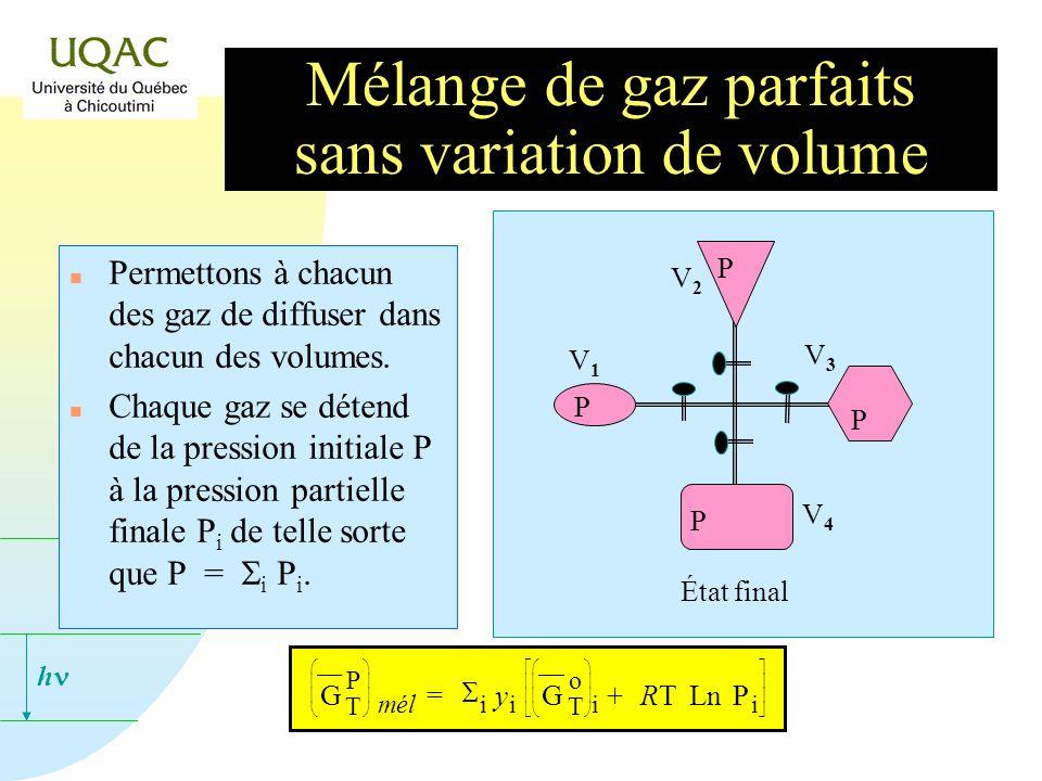h n Permettons à chacun des gaz de diffuser dans chacun des volumes.