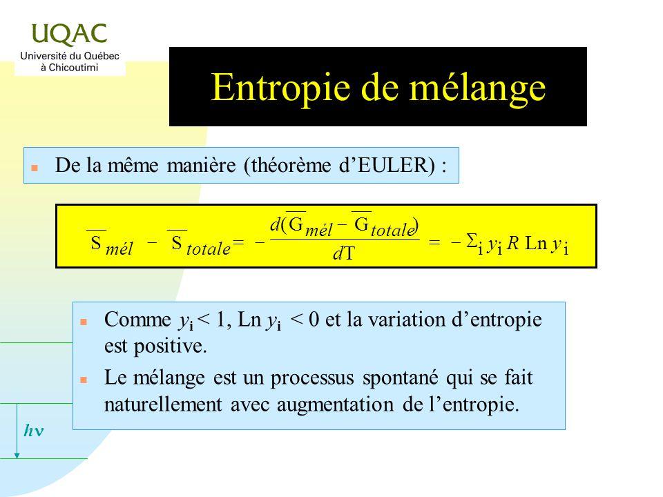 h n De la même manière (théorème dEULER) : n Comme y i < 1, Ln y i < 0 et la variation dentropie est positive.