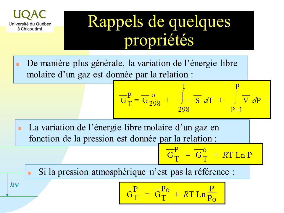 h Rappels de quelques propriétés n La variation de lénergie libre molaire dun gaz en fonction de la pression est donnée par la relation : n De manière plus générale, la variation de lénergie libre molaire dun gaz est donnée par la relation : n Si la pression atmosphérique nest pas la référence : G P T = G P o T + RT Ln P P o G P T = G o T + RT Ln P G P T = G o 298 + 298 T S dTdT + P=1 P V dPdP
