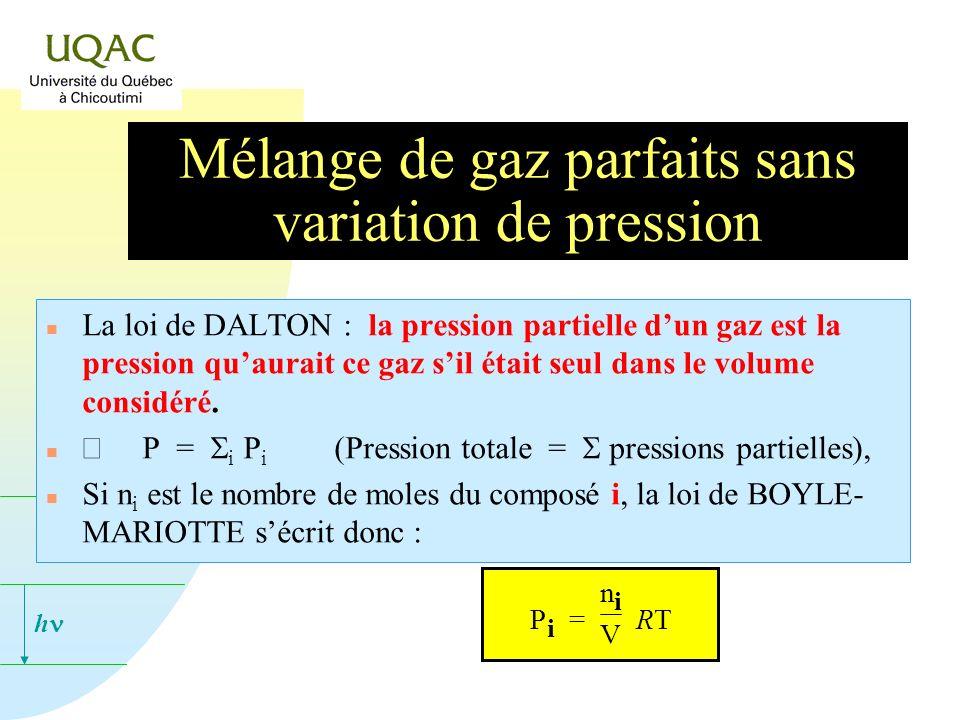 h Mélange de gaz parfaits sans variation de pression n La loi de DALTON : la pression partielle dun gaz est la pression quaurait ce gaz sil était seul dans le volume considéré.