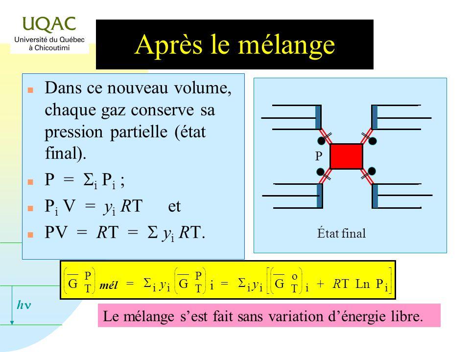 h n Dans ce nouveau volume, chaque gaz conserve sa pression partielle (état final).