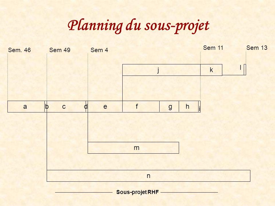 Sous-projet RHF Planning du sous-projet a e fgh j m n k Sem. 46 cb i d l Sem 49Sem 4 Sem 11Sem 13