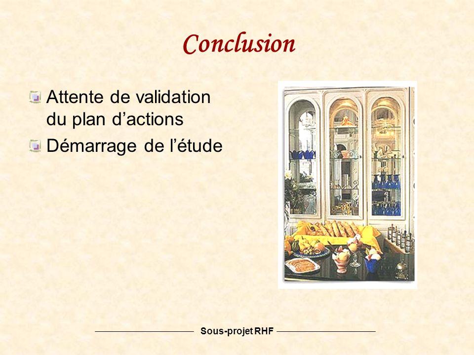Sous-projet RHF Conclusion Attente de validation du plan dactions Démarrage de létude