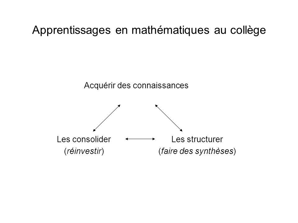 Apprentissages en mathématiques au collège Acquérir des connaissances Les consolider (réinvestir) Les structurer (faire des synthèses)