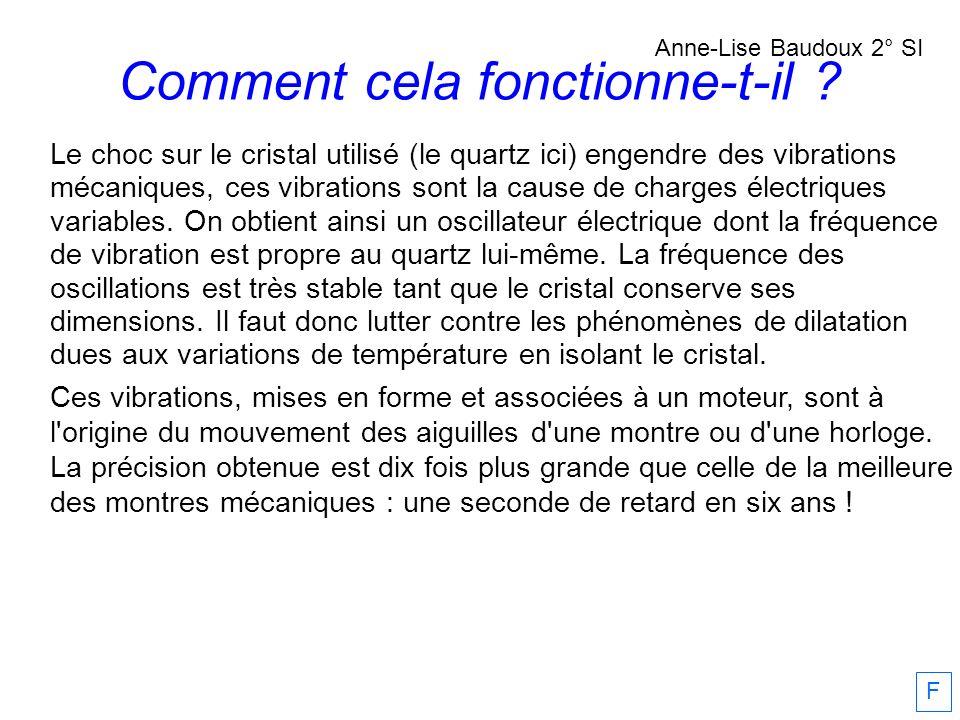 Comment cela fonctionne-t-il ? Anne-Lise Baudoux 2° SI F Le choc sur le cristal utilisé (le quartz ici) engendre des vibrations mécaniques, ces vibrat