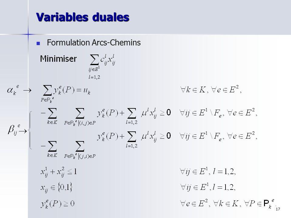 17 Variables duales Formulation Arcs-Chemins